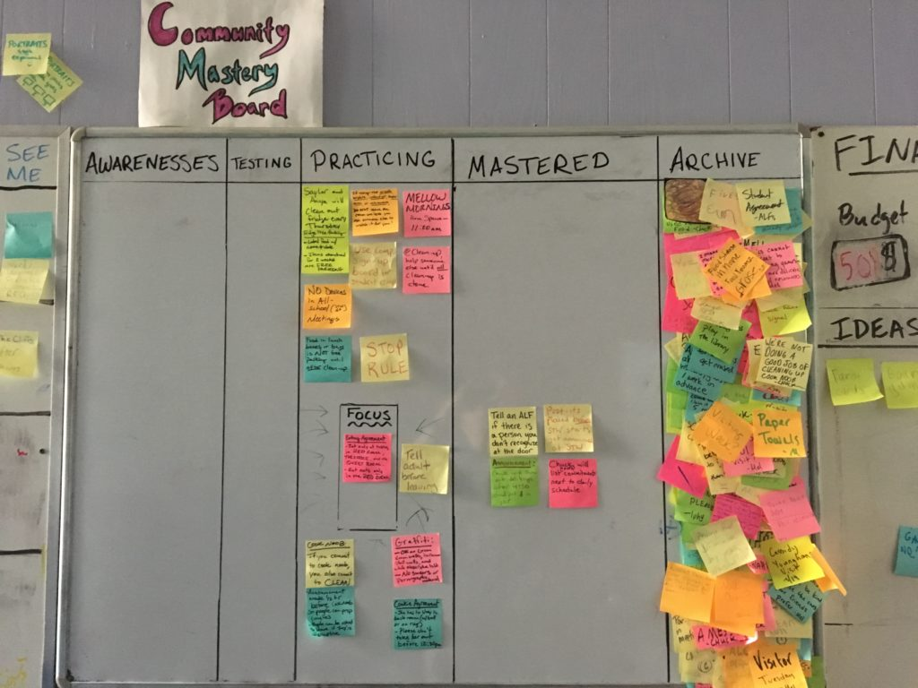 "A whiteboard divided into 5 columns labeled ""Awarenesses"" ""testing"" ""practicing"" ""mastered"" and ""archive"". There are colorful post-it notes in the last three columns. The board is labeled with a sign that says ""community mastery board"""